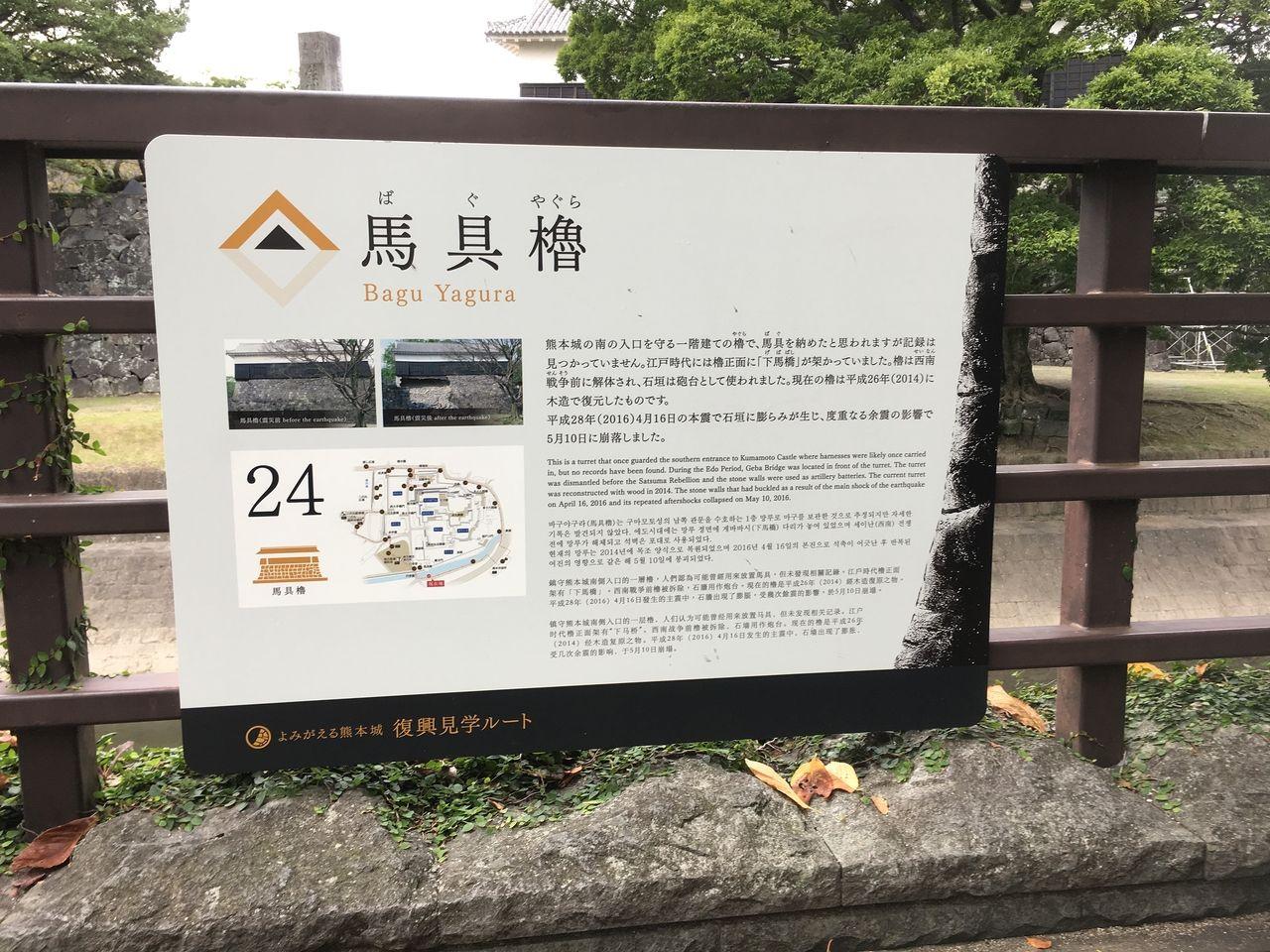 馬具櫓の説明板